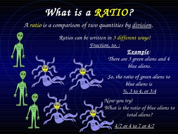 Introduction to Ratios, Rates, and Unit Rates PowerPoint