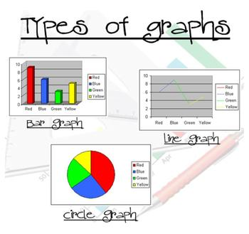 Introduction to Reading Graphs