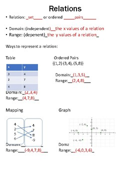 Introduction to Relations and Functions (Guided Notes)