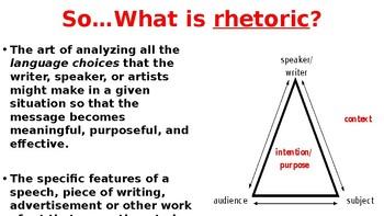 Introduction to Rhetorical Analysis Using Any Given Sunday Speech