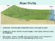 Introduction to Rivers (Stream table erosion delta)