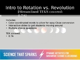 Introduction to Rotation & Revolution