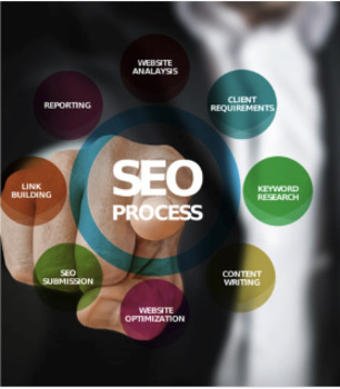 Introduction to SEO and Keywords