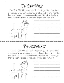 Introduction to STEAM/STEM Mini-Book