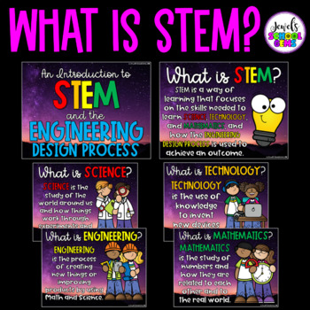 Introduction to STEM and the Engineering Design Process PowerPoint