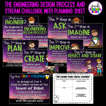 Introduction To STREAM And The Engineering Design Process PowerPoint