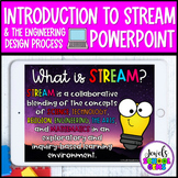Introduction to STREAM and the Engineering Design Process