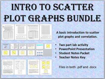 Introduction to Scatter Plot Graphs Bundle - Lab, Notes, P
