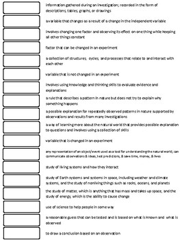 Introduction to Science Cut-n-Paste Vocabulary (Bundle Product)