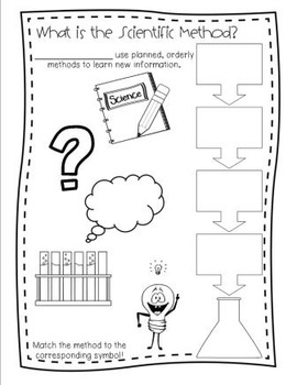 Introduction to Science Unit - Includes Power Point, Experiment, & Printables!