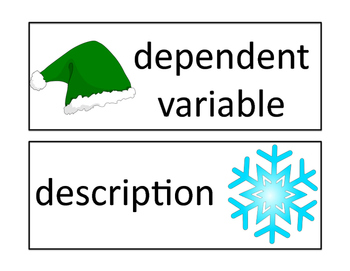 Introduction to Science Word Wall Cards - Christmas/Winter Theme
