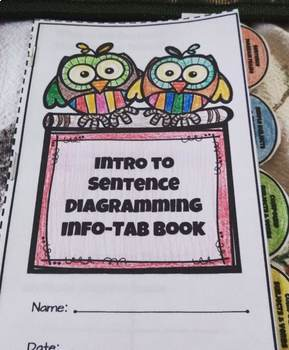 Introduction to Sentence Diagramming Tab Book
