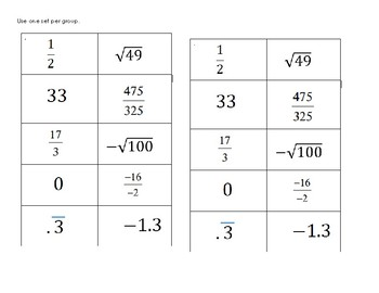 Sets of Numbers (rational only)