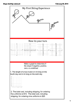 Introduction to Slope Activity