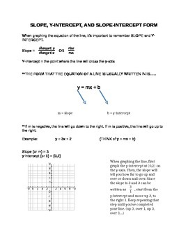 Introduction to Slope-Intercept