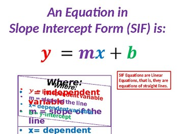 Introduction to Slope Intercept Form (SIF) of Equation including Graphing