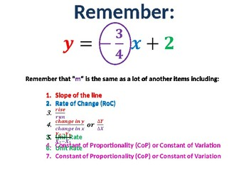 slope intercept form rate of change  Introduction to Slope Intercept Form (SIF) of Equation including Graphing