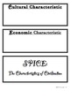 Introduction to Social Studies Terminology SPICE