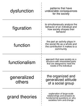 Introduction to Sociology Flash Cards for Sociology