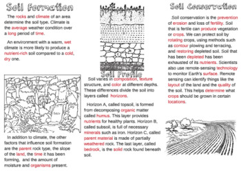 Introduction to Soil Foldable