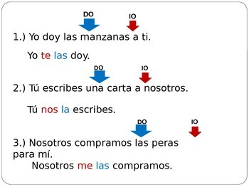 Introduction to Spanish Double Object Pronouns