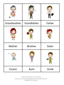 Introduction to Spanish: The Family