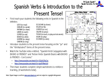 Introduction to Spanish Verbs & the Present Tense!