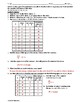 Introduction to Standard Deviation Worksheet - Teaching the Lesson