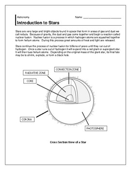 Introduction to Stars - Astronomy