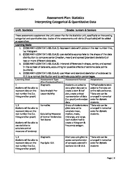 Introduction to Statistics Assessment Plan