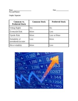 Introduction to Stock Market Unit