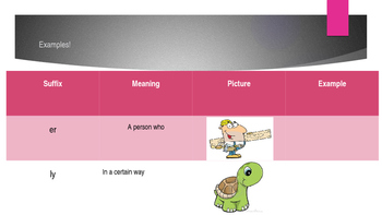 Introduction to Suffixes
