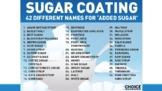 Introduction to Sugar (Includes Questions for 'That Sugar Film')
