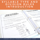 Syllable Types and Division Rules Introduction + Online In