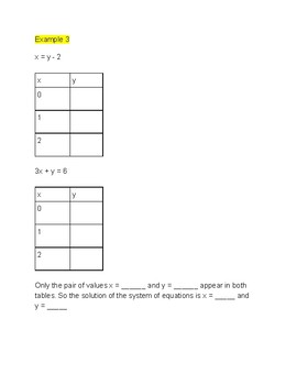 Introduction to System of Linear Equations