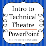 Intro to Technical Theatre Drama Powerpoint