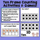 Introduction to Ten Frames Editable Powerpoint Slide Show for Numbers 0-10