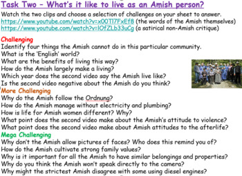 Introduction to The Amish