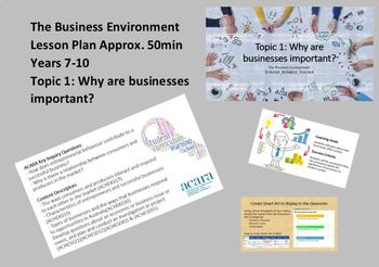 Topic 1: Introduction to The Business Environment  (Aus Curriculum)