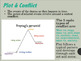 Introduction to The Crucible PPT