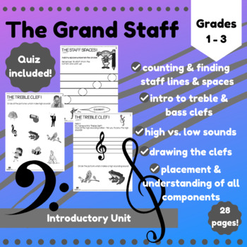 Introduction to The Grand Staff !