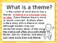 Introduction to Theme Power Point