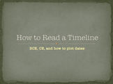 Introduction to Timelines: PowerPoint and Worksheet