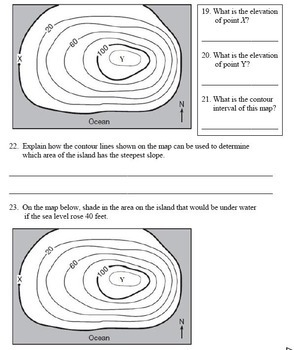 Introduction to Topographic Map Lab Activities