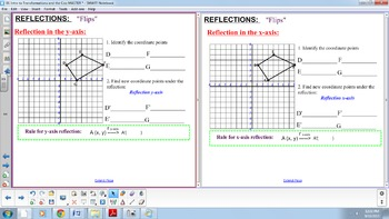 Introduction to Transformations and the Coordinate Plane