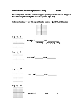 Introduction to Transforming Functions Graphing Calculator Partner Activity