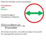 Introduction to Trigonometry Worksheet Spring 2014 mini lesson (Editable)