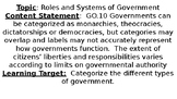 Introduction to Types of Government