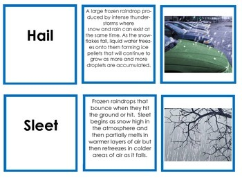 Introduction to Types of Weather Vocabulary Cards and Pictures