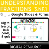 Introduction to Understanding Fractions Digital for Distan